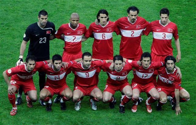 Euro 2008 Kadro